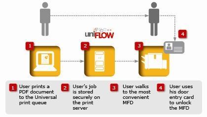 belge-güvenliğini-garanti-altına-alın
